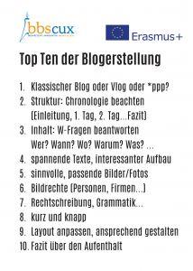 BLOGs Top Ten
